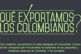 ¿Que exportamos los Colombianos?